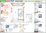 洗面所の改装①